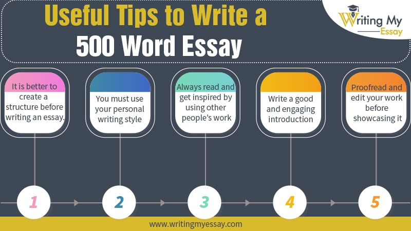 Useful Tips to Write a 500 Word Essay