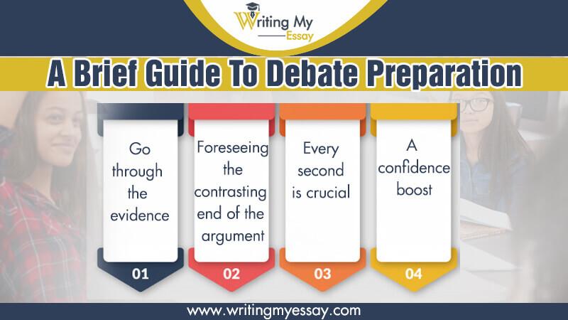 A Brief Guide To Debate Preparation