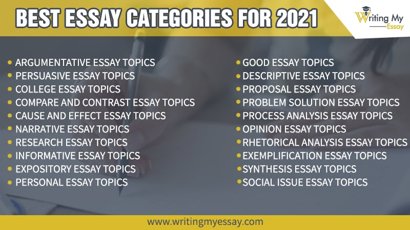 Best Essay Categories for 2021